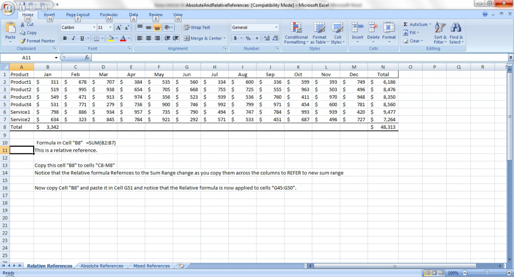 Relative Cell Reference for Your Excel Dashboard Templates