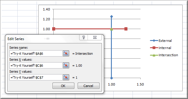 Drawing Lines With Excel : How to draw a vertical and horizontal line that intersect