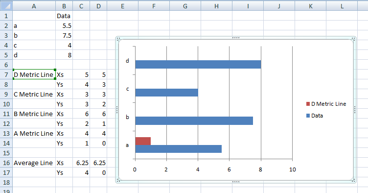 how to draw vertical and horizontal lines in excel