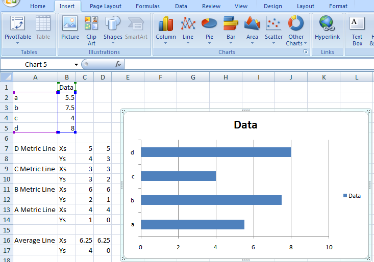 1 Create Horizontal Bar Chart For 2007 Highlight The Data Range Then Select Insert Ribbon And Menu From Charts Group 2d