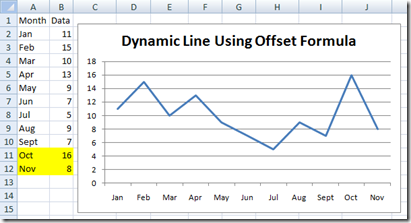 how to draw an offset line in excel