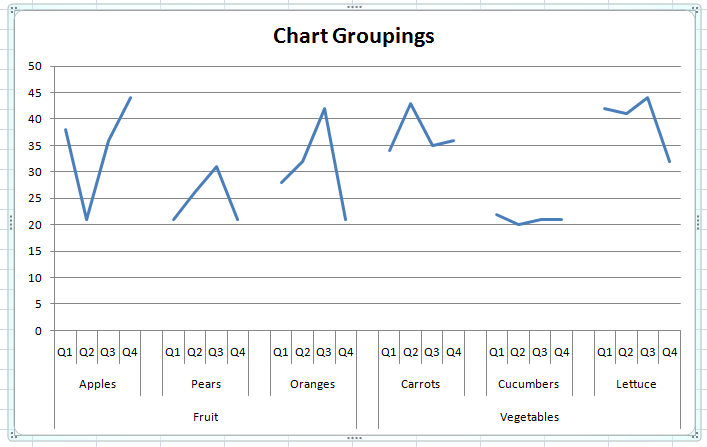excel graph how to make axis same width