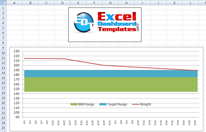 excel dashboard templates free dashboard template download bmi weight tracker excel. Black Bedroom Furniture Sets. Home Design Ideas