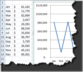 How-to Format Chart Axis for Thousands or Millions - Excel