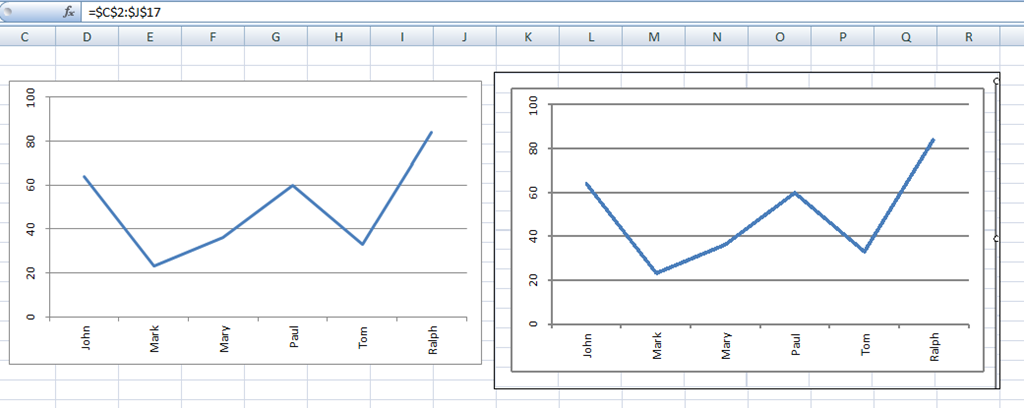 how to get vertical lines on excel chart