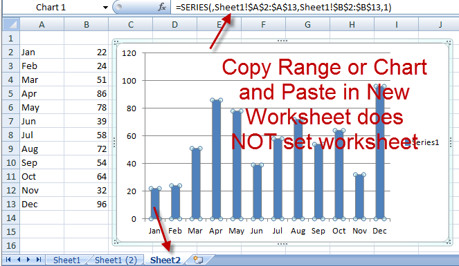 excel dashboard templates how to copy charts and change references to new worksheet. Black Bedroom Furniture Sets. Home Design Ideas