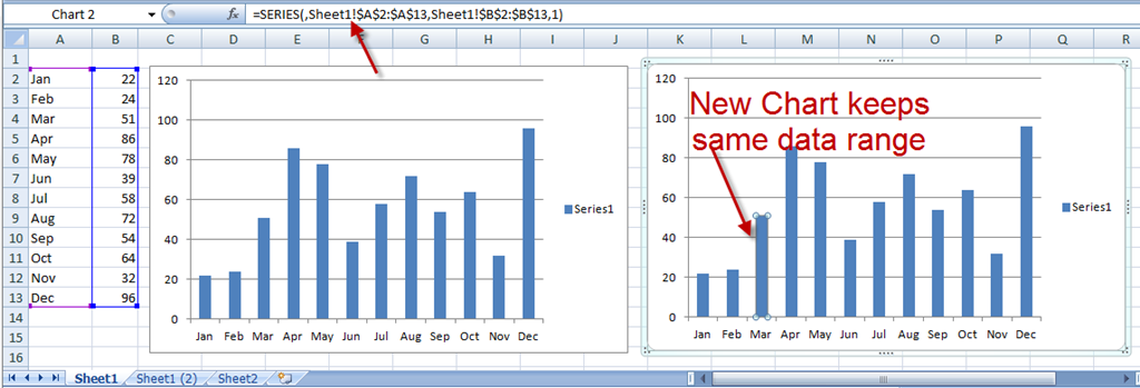 Excel Dashboard Templates Howto Copy Charts and Change References – Excel Copy Worksheet
