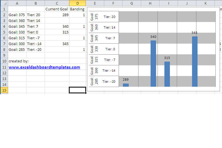 how to show current date in excel graph