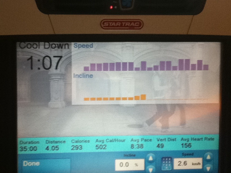 Excel Dashboard Templates Dashboards are Everywhere Excel – Heart Rate Chart Template