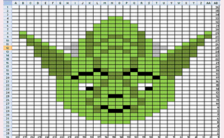 Excel Chart with Yoda Quote