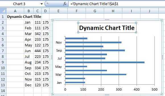 Excel dashboard templates how to make an excel chart title change you can see in this chart that the chart title is linked to cell a1 here are the steps to make your chart title dynamic image ccuart Gallery