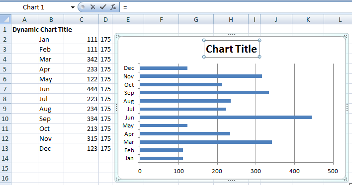 Excel dashboard templates how to make an excel chart title change 4 click on the excel worksheet cell to dynamically link the chart title to that worksheet cell ccuart Gallery