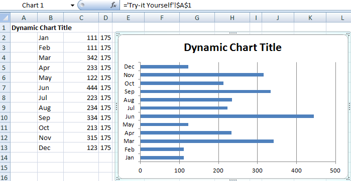 how to find the best title for a graph