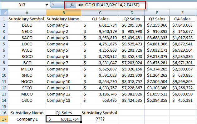 Excel Dashboard Templates Excel VLOOKUP–Left or Right and HLOOKUP ...