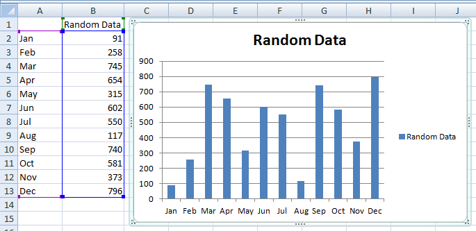 How-to Quickly Mock-up Data for a Dashboard Template - Excel