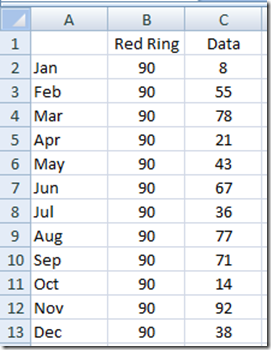 how to read a radar chart excel