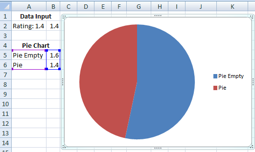 Excel Dashboard Templates Make a Pie Chart Rating for Excel – Pie Chart Templates