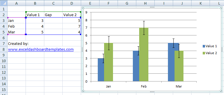 how to plot graph in excel