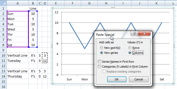 3 Ways to Create Vertical Lines in an Excel Line Chart - Excel