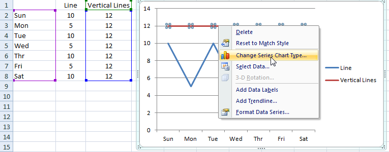 excel dashboard templates 3 ways to create vertical lines in an excel line chart