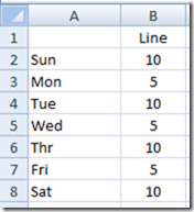 how to put a vertical line in excel spreadsheet