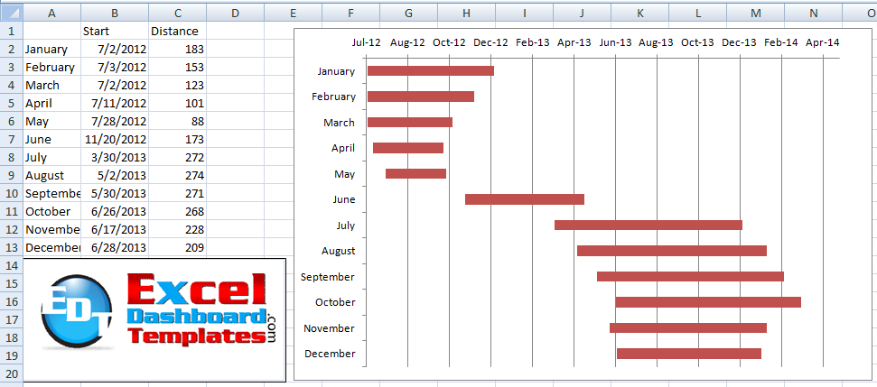 how to make a column of dates excel