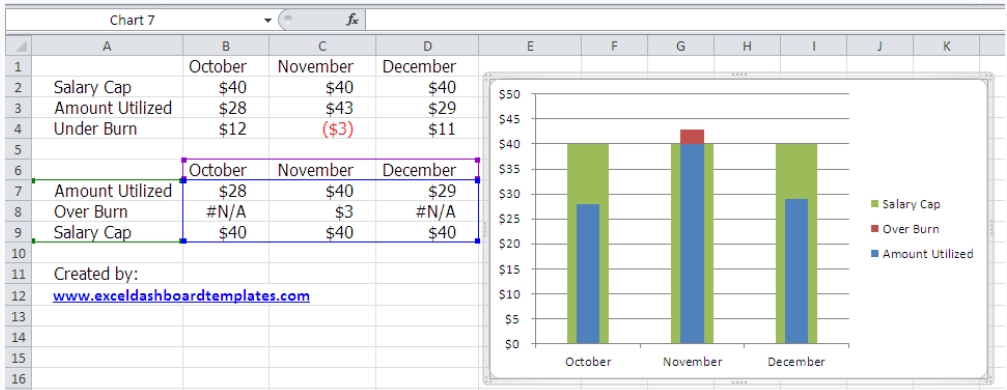 budget charts in excel