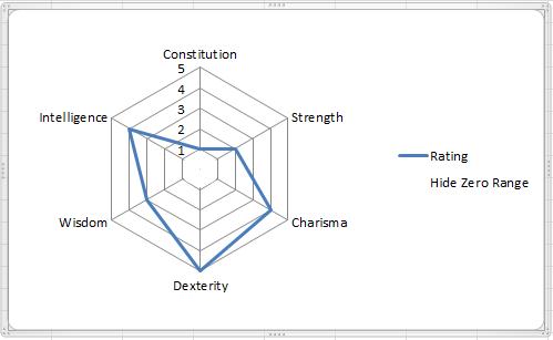 how to make gridlines appear bigger in vectorworks