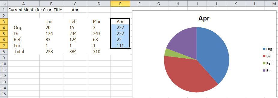 how to make pie chart in excel