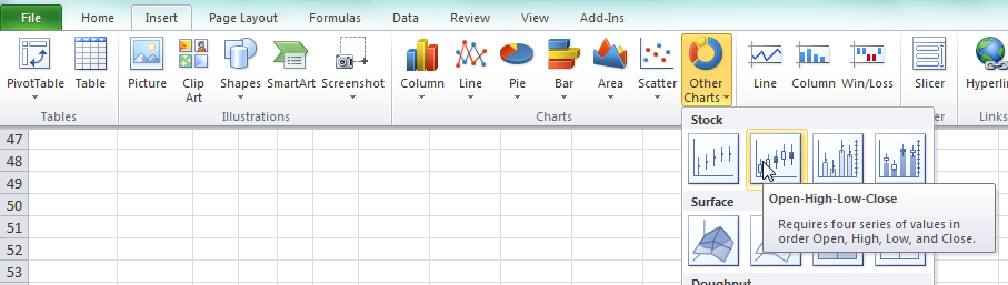 excel dashboard templates problems creating an excel open high low