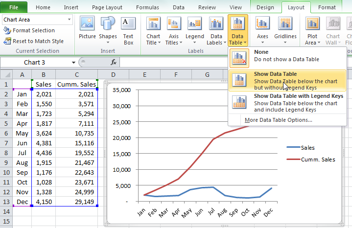 How-to Add a Line to an Excel Chart Data Table and Not to the Excel
