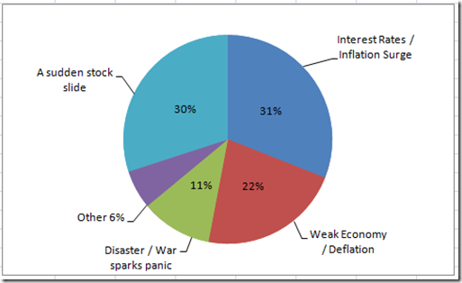 How To Make A Wsj Excel Pie Chart With Labels Both Inside And