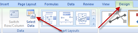 Select Data Button on the Design Ribbon