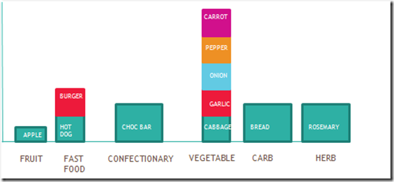 Stacked Column Categories Sample