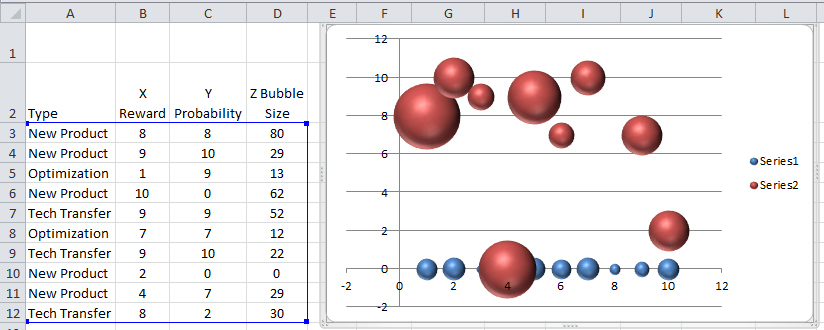 Dynamically Change Excel Bubble Chart Colors Excel Dashboard Templates