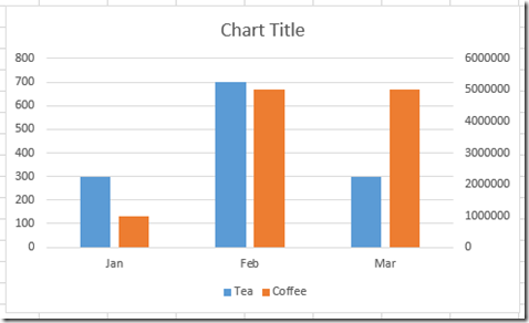 Excel Dashboard Templates Stop Excel From Overlapping The