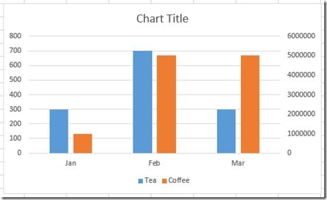 100 Two Column Chart Template Javascript Charts