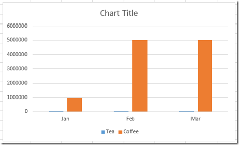 Stop Excel From Overlapping the Columns When Moving a Data