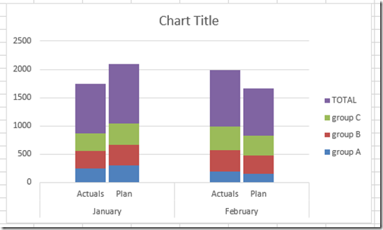 How-to Close the Gaps Between Chart Series in an Excel Stacked