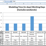 Create more flexible Excel Chart Data Tables