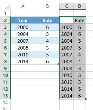 Highlight Chart Data Range
