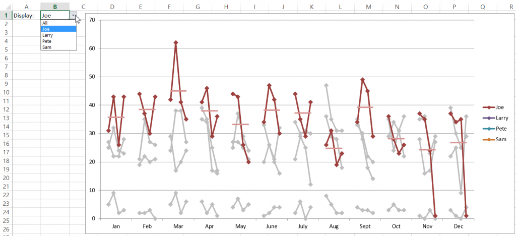 Friday Challenge Chart by Years within Month