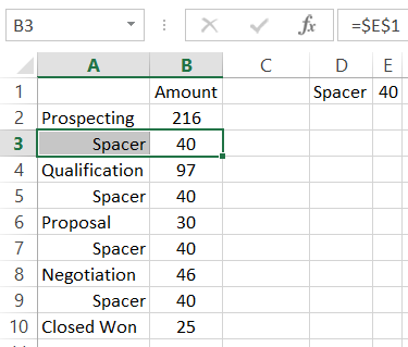 how to make a funnel plot in excel