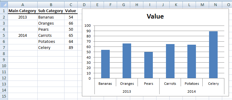 Fixing Your Excel Chart When The Multi Level Category Label Option