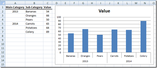 Steve True Author At Excel Dashboard Templates - Excel dashboard templates 2013