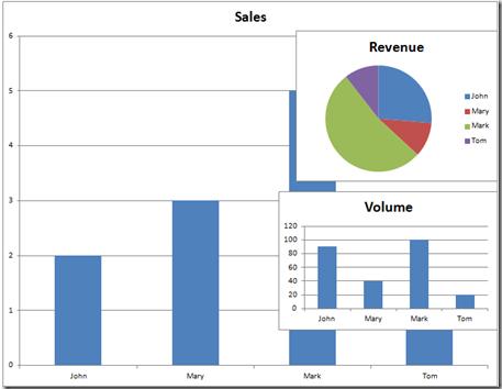Excel Chart Sheet 1