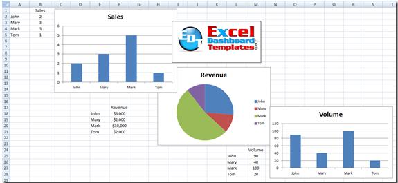 Excel Chart Sheet 4