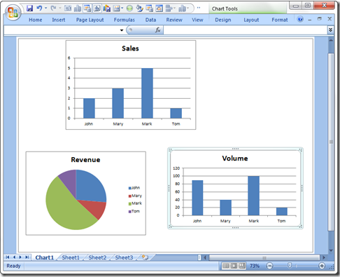 How-to Add Multiple Charts to an Excel Chart Sheet - Excel