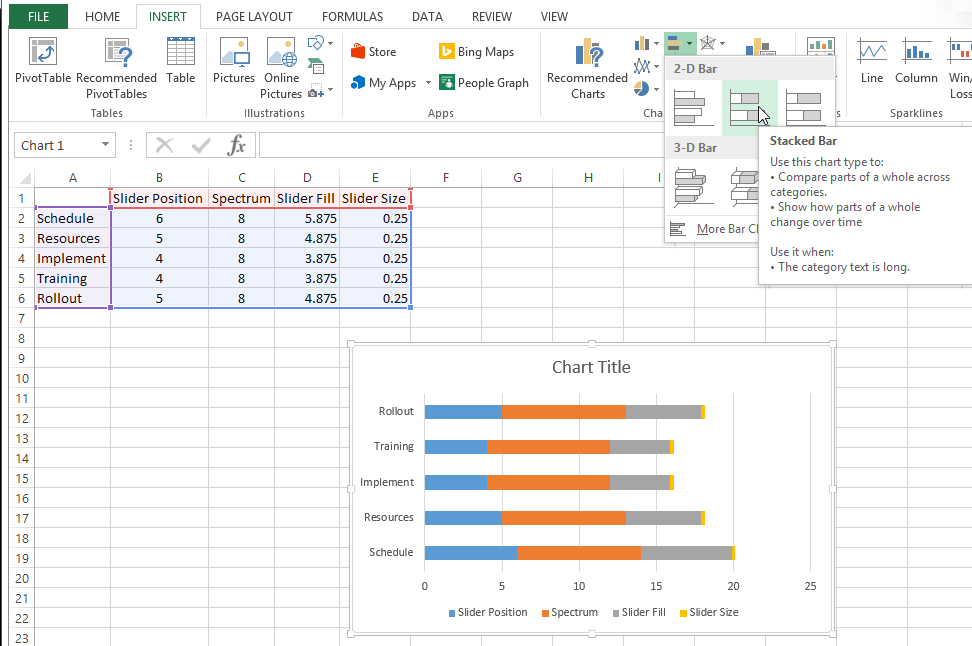 how to make an excel project status spectrum chart excel dashboard