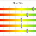 How-to Make an Excel Project Status Spectrum Chart